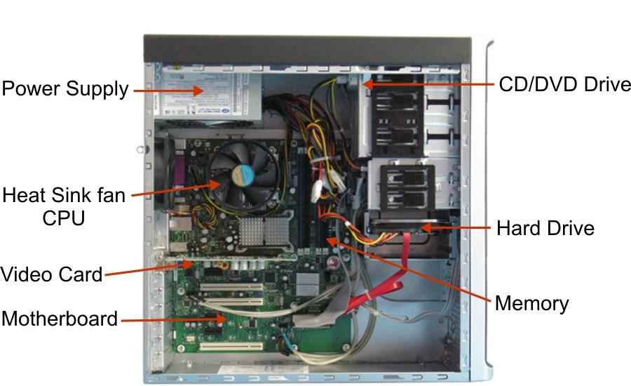 computer tower diagram | Diarra