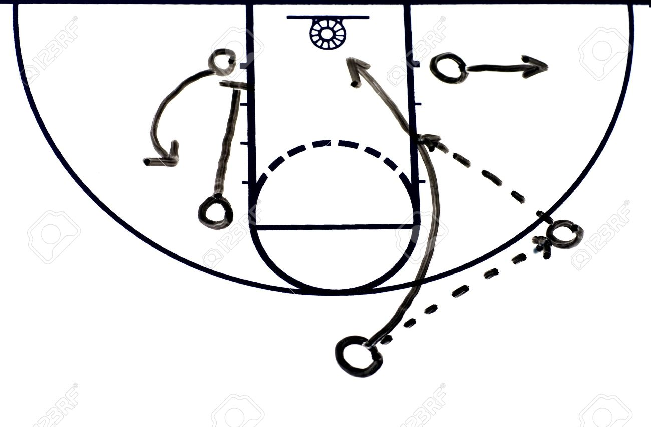 diagram basketball plays  jebas us : basketball diagram for plays - findchart.co